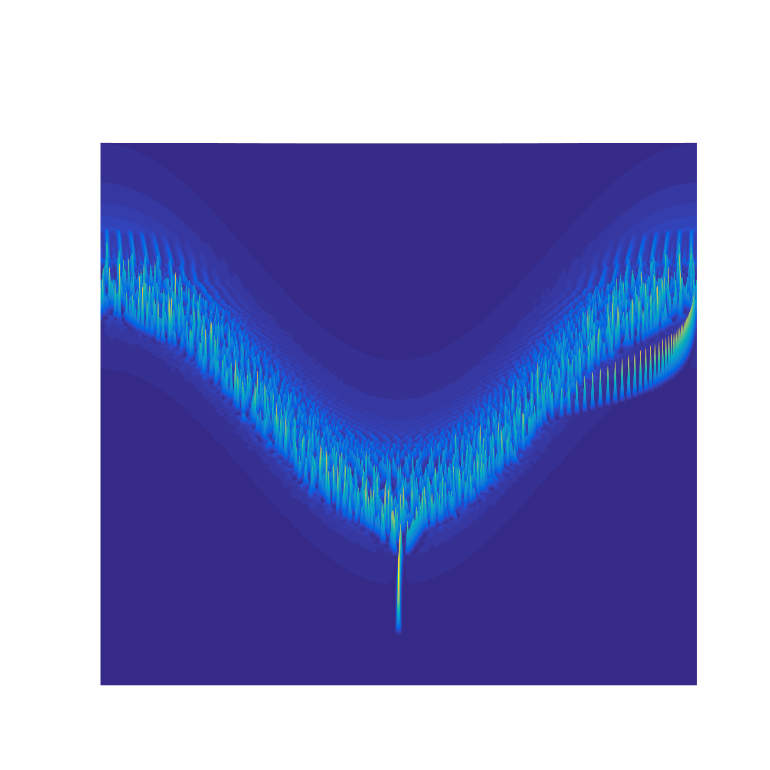 Typical nonlinear dynamics of the intra-cavity intensity profile obtained in a Kerr-resonator including a sinusoidal phase-modulated lattice, when the detuning is scanned across a resonance (from top to bottom)